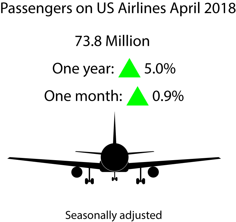 Air Traffic Infographic.jpg
