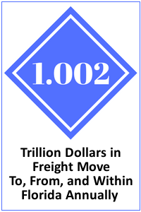 Annual Florida Freight Value is 1.002 Trillion Dollars